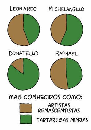 artistasrenascentistas