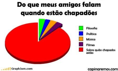chapados